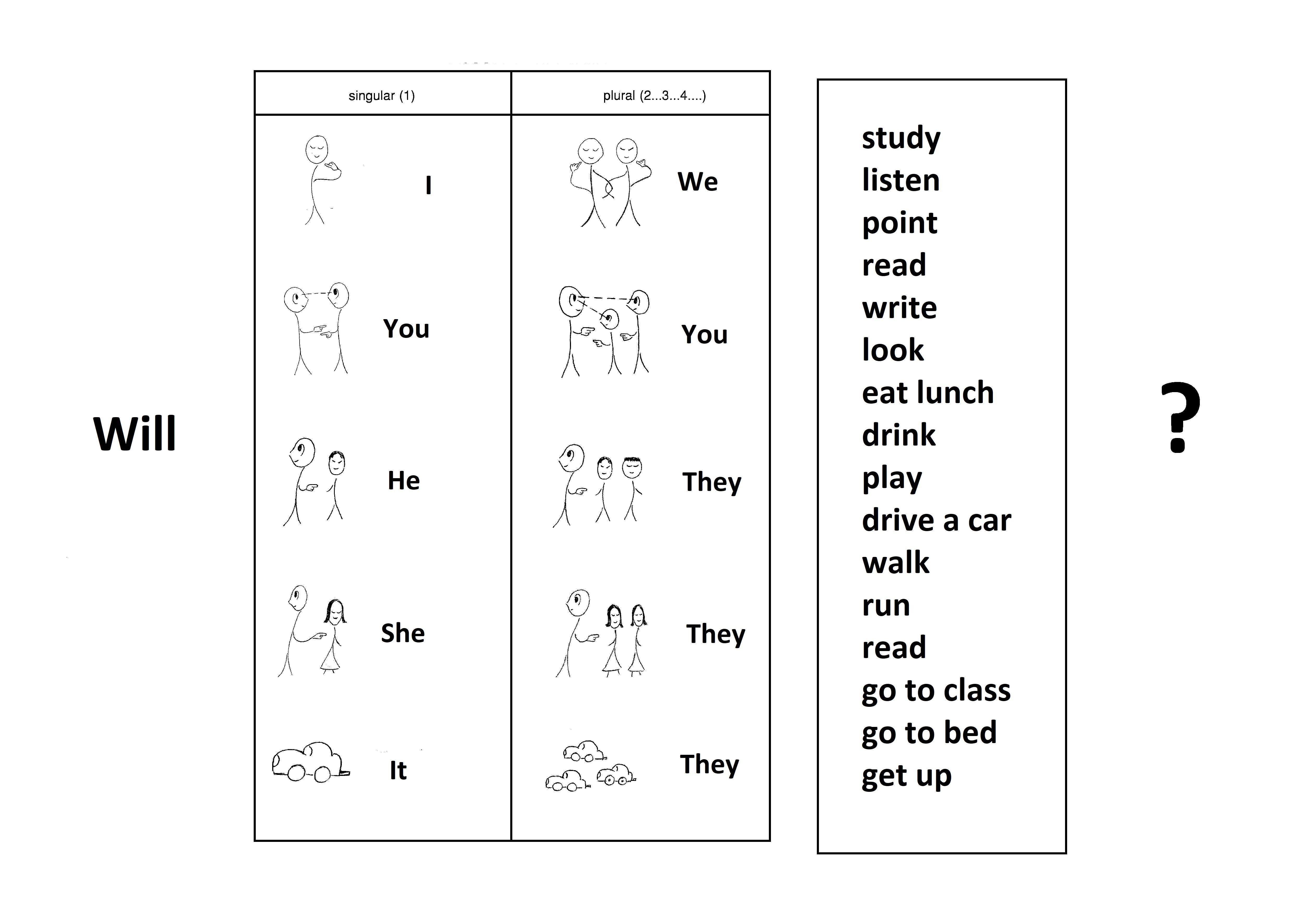 ESL Basic Student Lessons